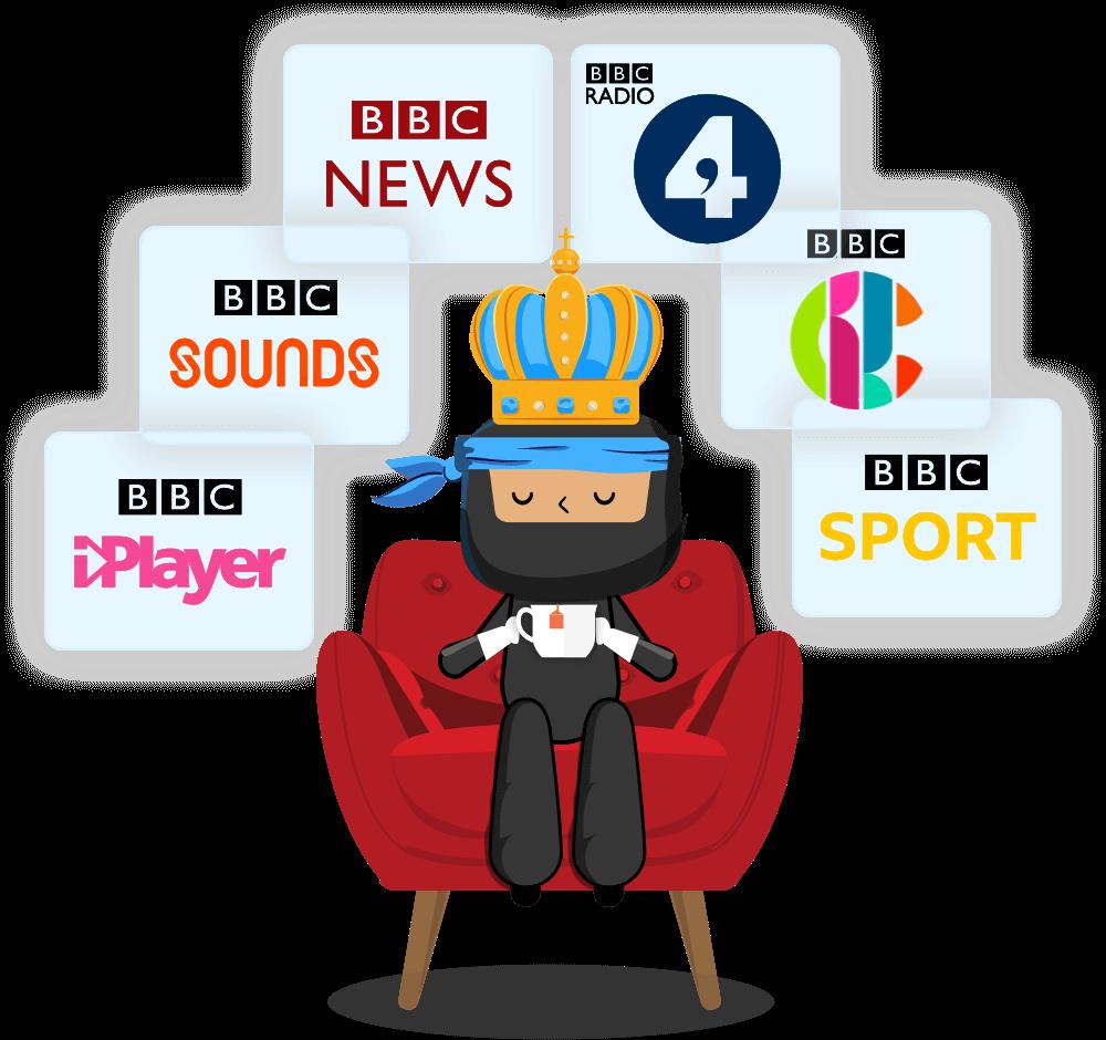 VPNCity ninja BBC content